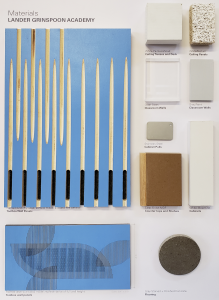 LGA ToolBox Material Board