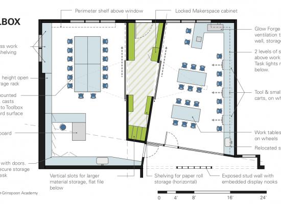 LG MakerSpace Plan