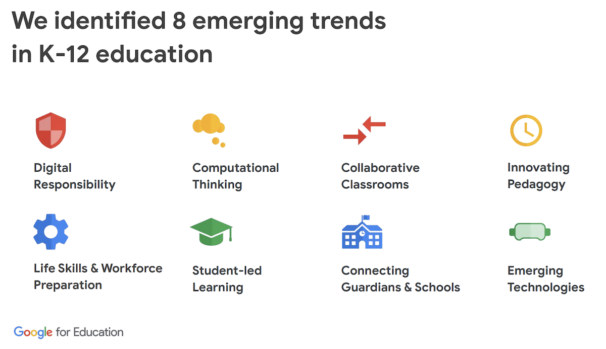 Emerging Trends Graphic